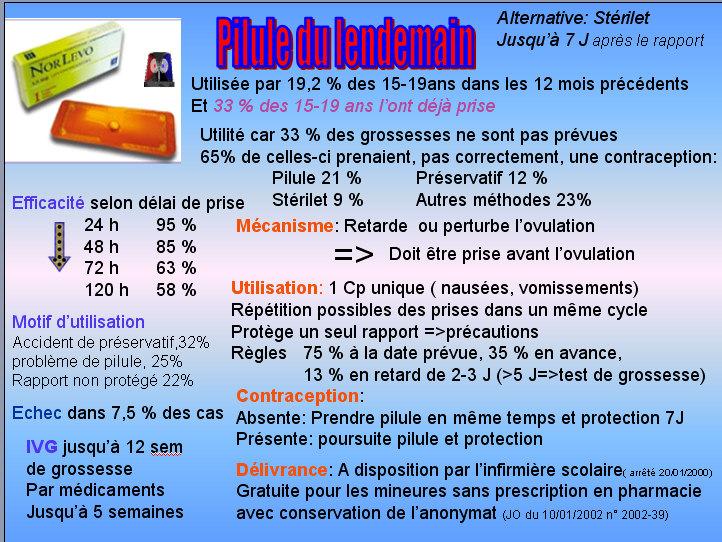 Contraception « Info Sante 76