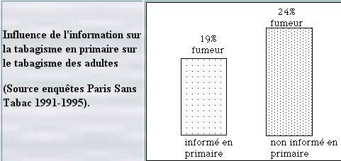 influenceinfosurtabagisme.jpg